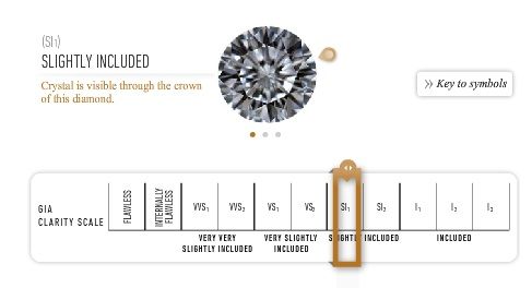 the diamond slightly included cut clarity bentley large perfect bentleydiamond